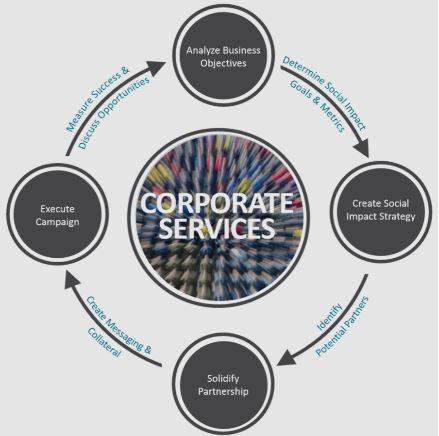 korporativni